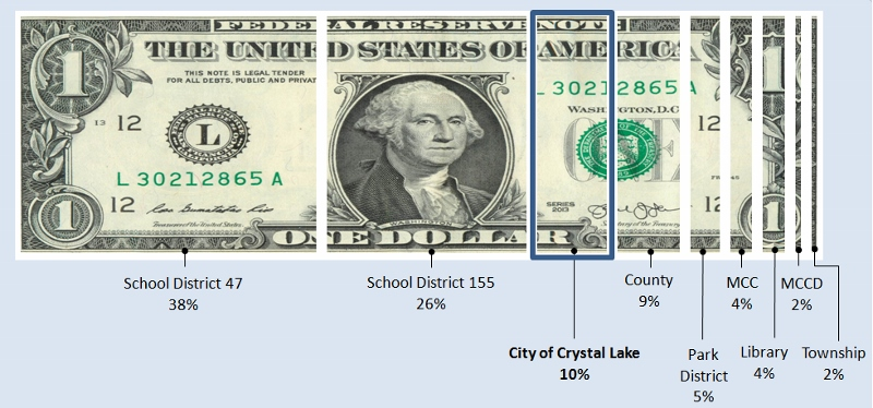 Dollar Bill blue background (800x374)